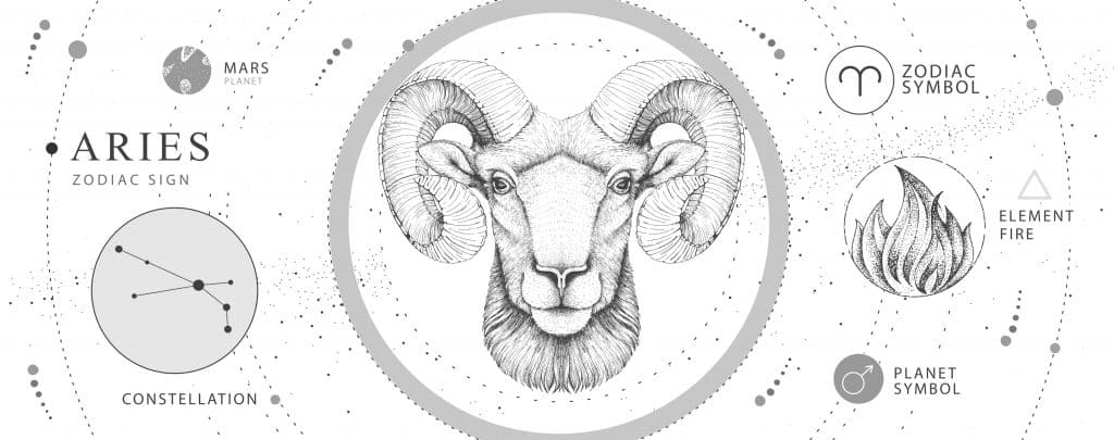 Aries Sign Dates Personality